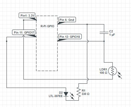 photocell connect to raspberry pi